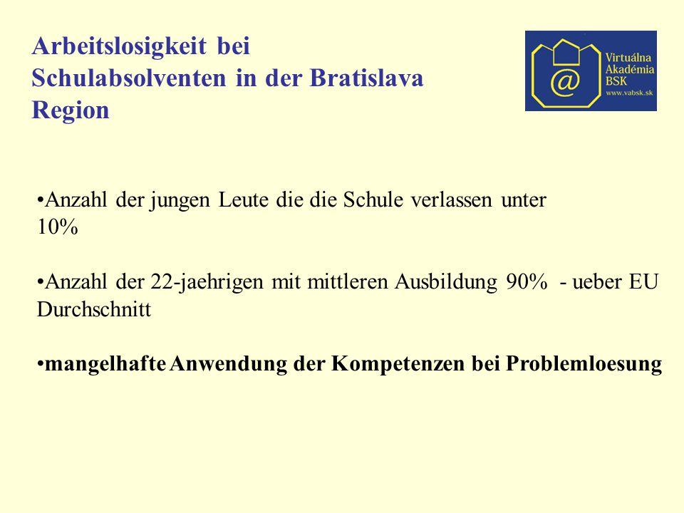 Anzahl der jungen Leute die die Schule verlassen unter 10% Anzahl der 22-jaehrigen mit mittleren Ausbildung 90% - ueber EU Durchschnitt mangelhafte Anwendung der Kompetenzen bei Problemloesung Arbeitslosigkeit bei Schulabsolventen in der Bratislava Region