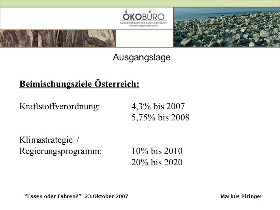 Essen oder Fahren? 23.Oktober 2007Markus Piringer Ausgangslage Beimischungsziele Österreich: Kraftstoffverordnung: 4,3% bis 2007 5,75% bis 2008 Klimastrategie / Regierungsprogramm: 10% bis 2010 20% bis 2020