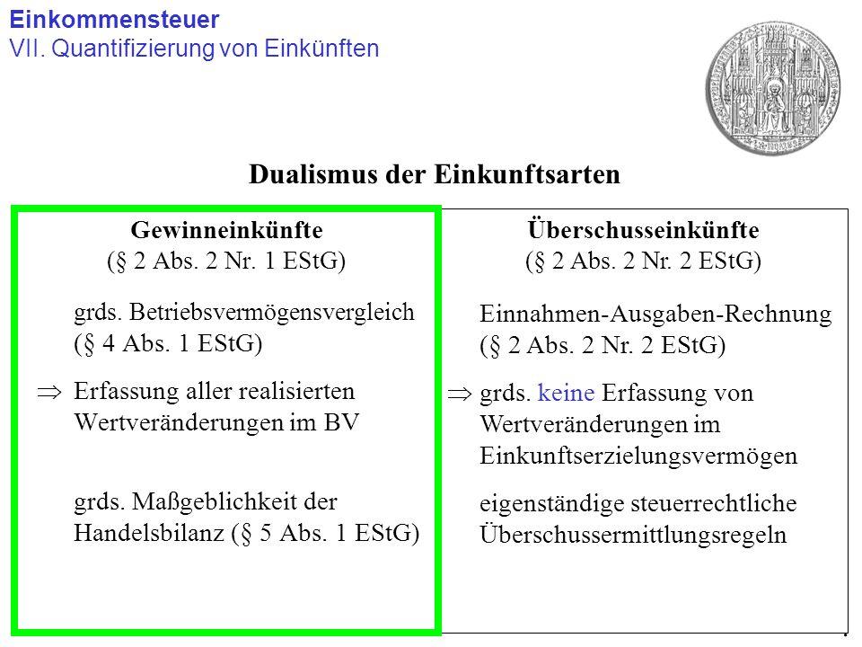 Gewinneinkünfte (§ 2 Abs. 2 Nr. 1 EStG) grds. Betriebsvermögensvergleich (§ 4 Abs. 1 EStG)  Erfassung aller realisierten Wertveränderungen im BV grds