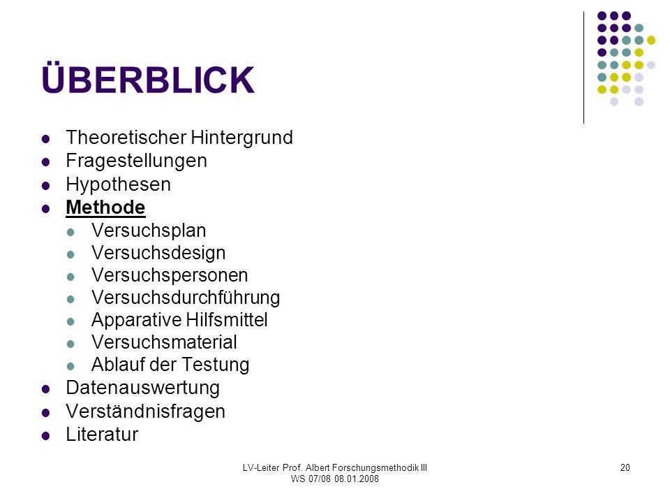 LV-Leiter Prof. Albert Forschungsmethodik III WS 07/08 08.01.2008 20 ÜBERBLICK Theoretischer Hintergrund Fragestellungen Hypothesen Methode Versuchspl