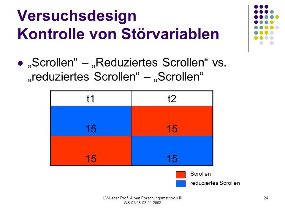 """LV-Leiter Prof. Albert Forschungsmethodik III WS 07/08 08.01.2008 24 Versuchsdesign Kontrolle von Störvariablen """"Scrollen"""" – """"Reduziertes Scrollen"""" vs"""
