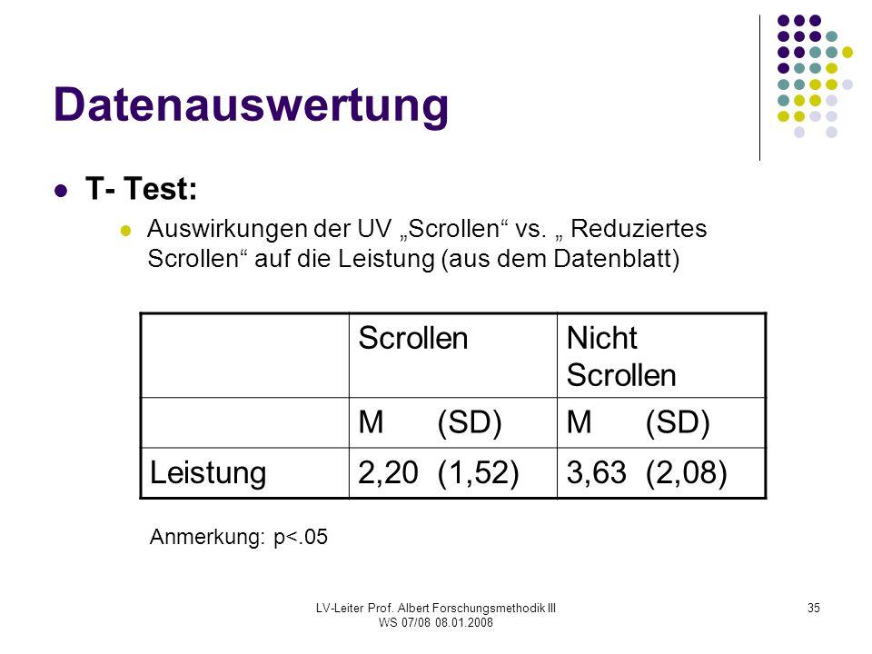 """LV-Leiter Prof. Albert Forschungsmethodik III WS 07/08 08.01.2008 35 Datenauswertung T- Test: Auswirkungen der UV """"Scrollen"""" vs. """" Reduziertes Scrolle"""