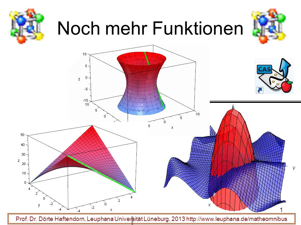 Conic Sections 12 Prof.Dr.