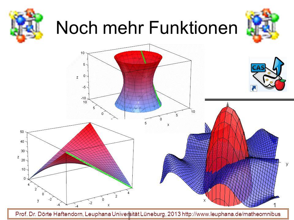 Noch mehr Funktionen 1 Prof. Dr. Dörte Haftendorn, Leuphana Universität Lüneburg, 2013 http://www.leuphana.de/matheomnibus