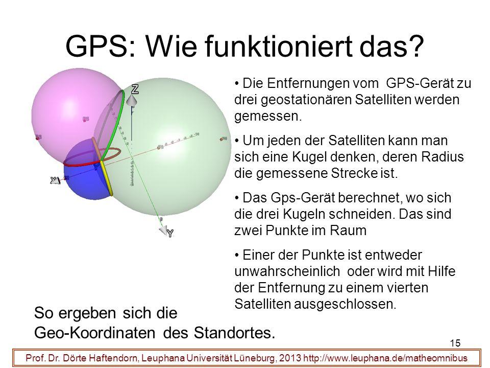 GPS: Wie funktioniert das? 15 Prof. Dr. Dörte Haftendorn, Leuphana Universität Lüneburg, 2013 http://www.leuphana.de/matheomnibus Die Entfernungen vom