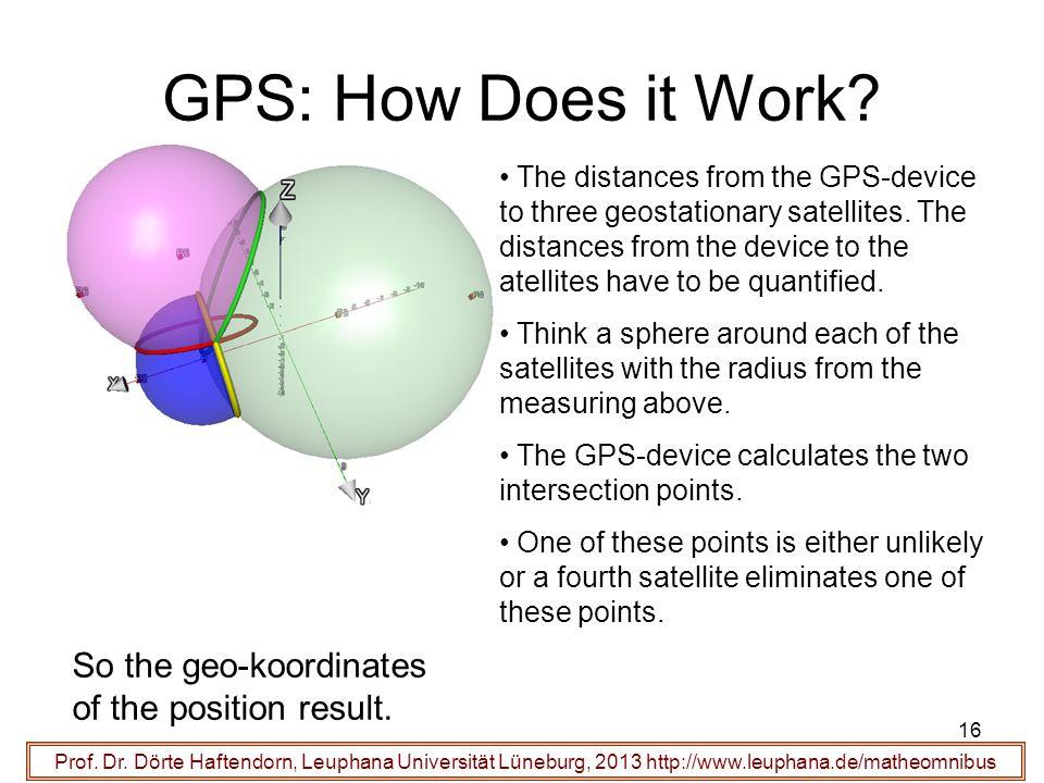 GPS: How Does it Work? 16 Prof. Dr. Dörte Haftendorn, Leuphana Universität Lüneburg, 2013 http://www.leuphana.de/matheomnibus The distances from the G