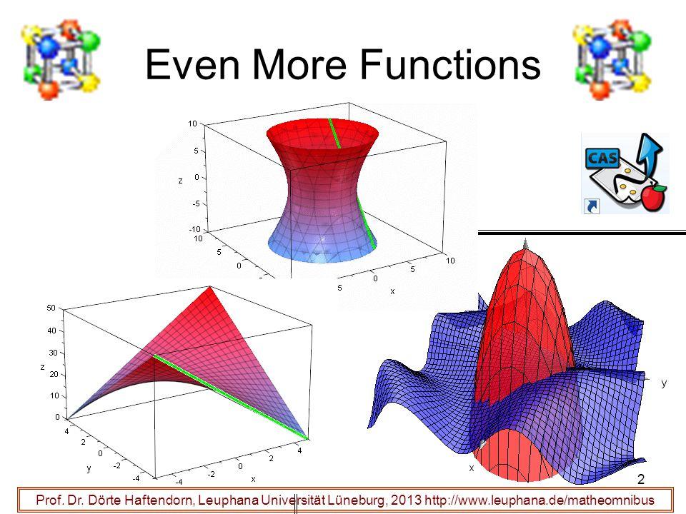 Even More Functions 2 Prof. Dr. Dörte Haftendorn, Leuphana Universität Lüneburg, 2013 http://www.leuphana.de/matheomnibus