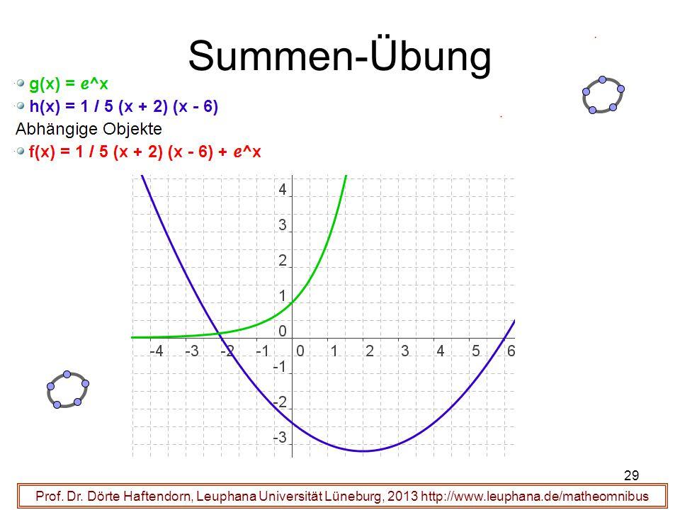 Prof. Dr. Dörte Haftendorn, Leuphana Universität Lüneburg, 2013 http://www.leuphana.de/matheomnibus Summen-Übung 29