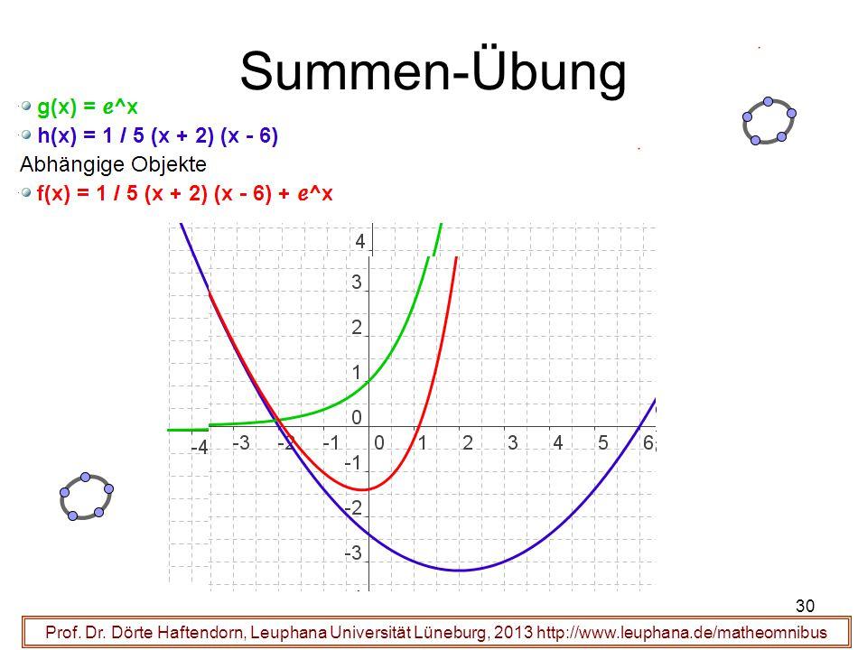Prof. Dr. Dörte Haftendorn, Leuphana Universität Lüneburg, 2013 http://www.leuphana.de/matheomnibus Summen-Übung 30