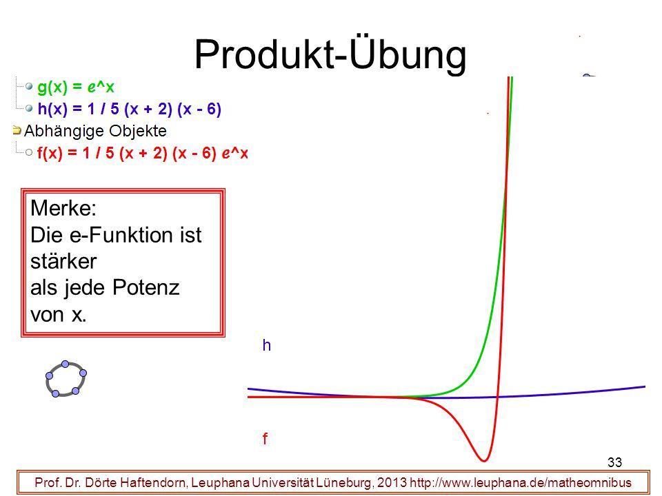 Prof. Dr. Dörte Haftendorn, Leuphana Universität Lüneburg, 2013 http://www.leuphana.de/matheomnibus Produkt-Übung Merke: Die e-Funktion ist stärker al