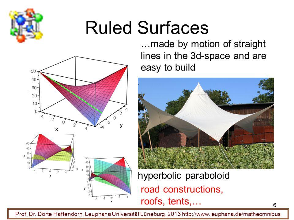 Regelflächen Hyperbolisches Paraboloid 7 Straßenbau, Dächer, Zelte...