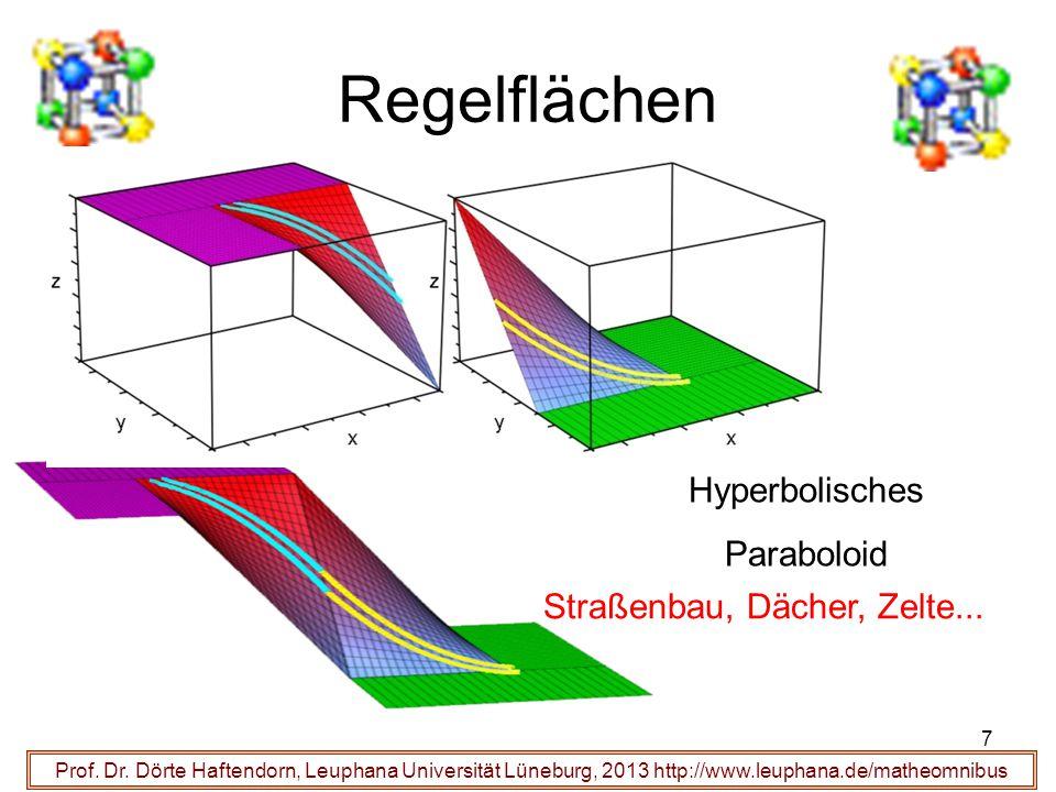 Regelflächen Hyperbolisches Paraboloid 7 Straßenbau, Dächer, Zelte... Prof. Dr. Dörte Haftendorn, Leuphana Universität Lüneburg, 2013 http://www.leuph