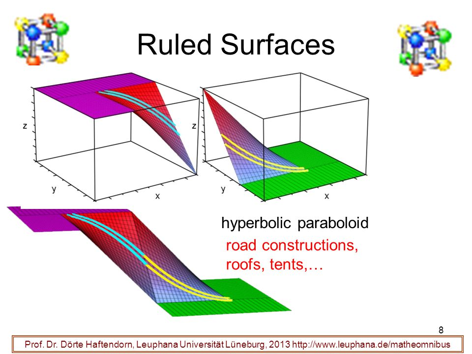 Ruled Surfaces 8 Prof. Dr. Dörte Haftendorn, Leuphana Universität Lüneburg, 2013 http://www.leuphana.de/matheomnibus hyperbolic paraboloid road constr