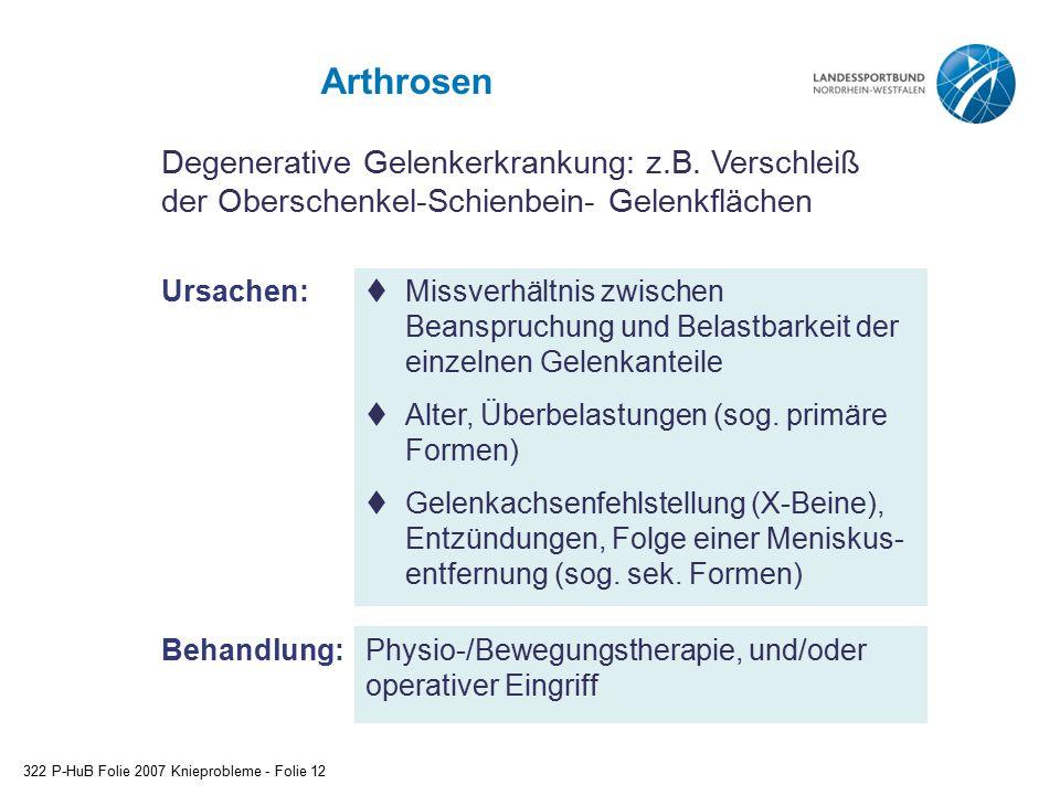Arthrosen 322 P-HuB Folie 2007 Knieprobleme - Folie 12 Behandlung:  Missverhältnis zwischen Beanspruchung und Belastbarkeit der einzelnen Gelenkantei