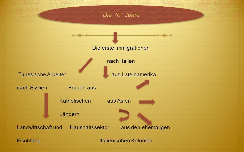 Die erste Immigrationen nach Italien Tunesische Arbeiter aus Lateinamerika nach Sizilien Frauen aus Katholischen aus Asien Ländern Landwirtschaft und