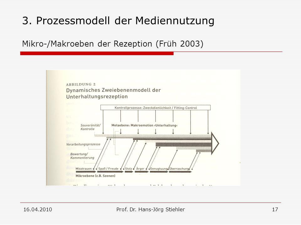 16.04.2010Prof.Dr. Hans-Jörg Stiehler17 3.