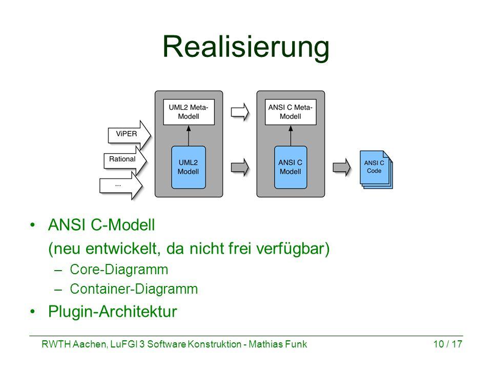 RWTH Aachen, LuFGI 3 Software Konstruktion - Mathias Funk10 / 17 Realisierung ANSI C-Modell (neu entwickelt, da nicht frei verfügbar) –Core-Diagramm –Container-Diagramm Plugin-Architektur