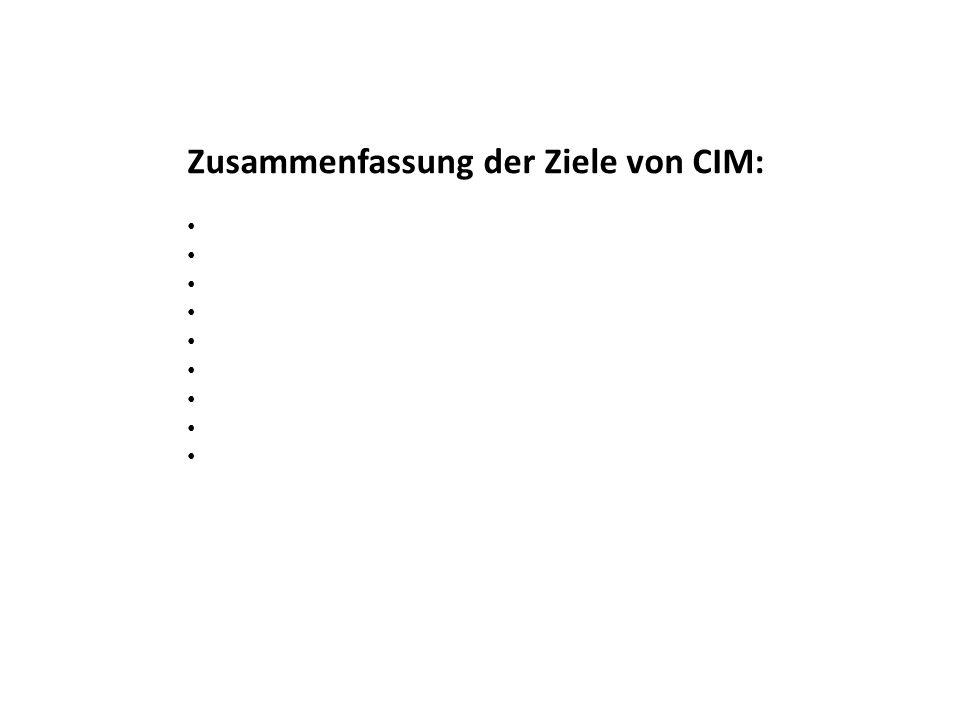 Gruppenarbeit Corporate Identity 1.Lesen Sie den Artikel zu Corporate Identity Management (CIM_Stier Herbst, 14 Seiten) auf dem eCampus.