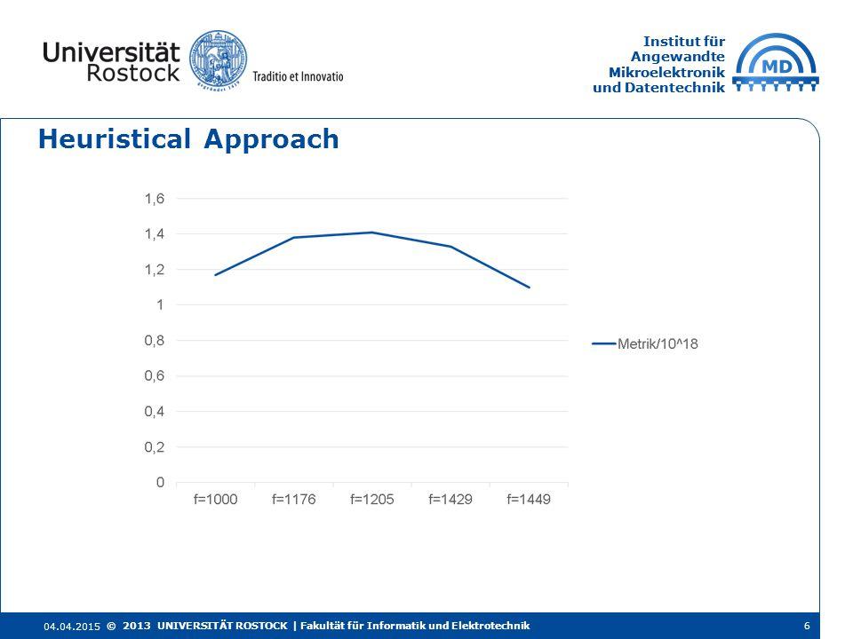 Institut für Angewandte Mikroelektronik und Datentechnik Institut für Angewandte Mikroelektronik und Datentechnik Heuristical Approach 04.04.2015 6© 2