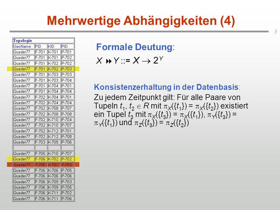 3 Mehrwertige Abhängigkeiten (4) Konsistenzerhaltung in der Datenbasis: Zu jedem Zeitpunkt gilt: Für alle Paare von Tupeln t 1, t 2  R mit  X ({t 1