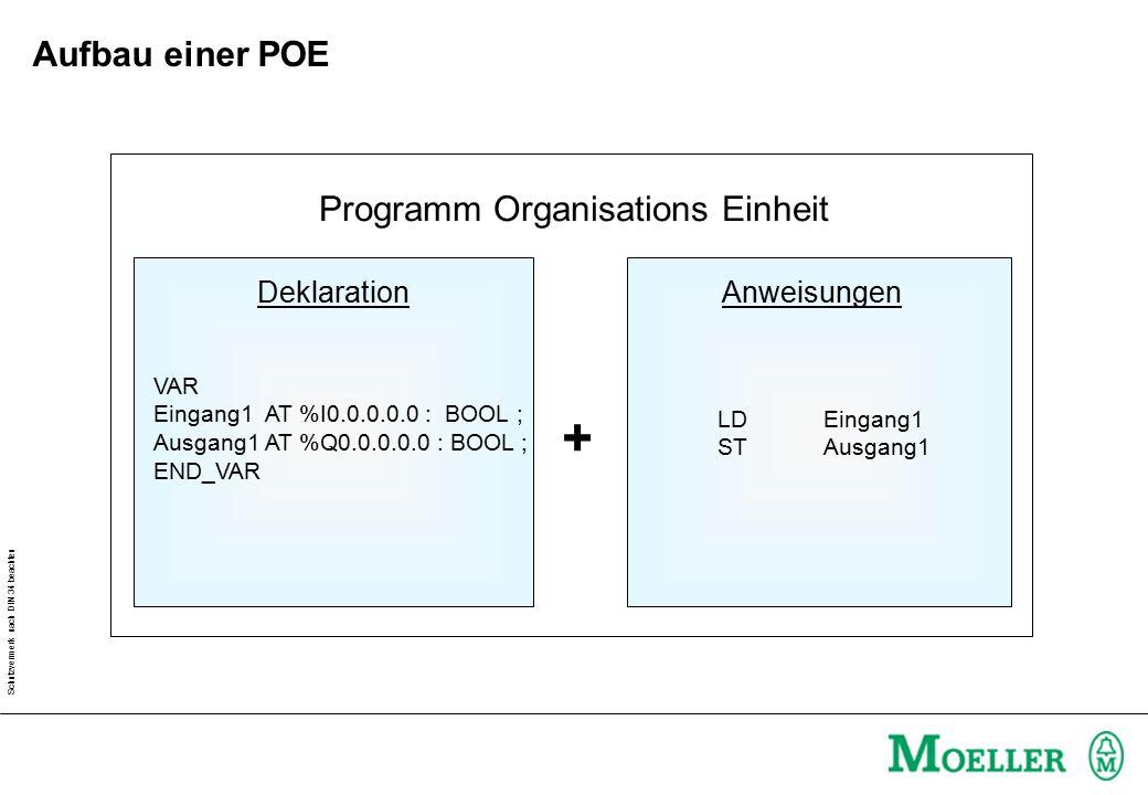 Schutzvermerk nach DIN 34 beachten Programm Organisations Einheit DeklarationAnweisungen + VAR Eingang1 AT %I0.0.0.0.0 : BOOL ; Ausgang1 AT %Q0.0.0.0.