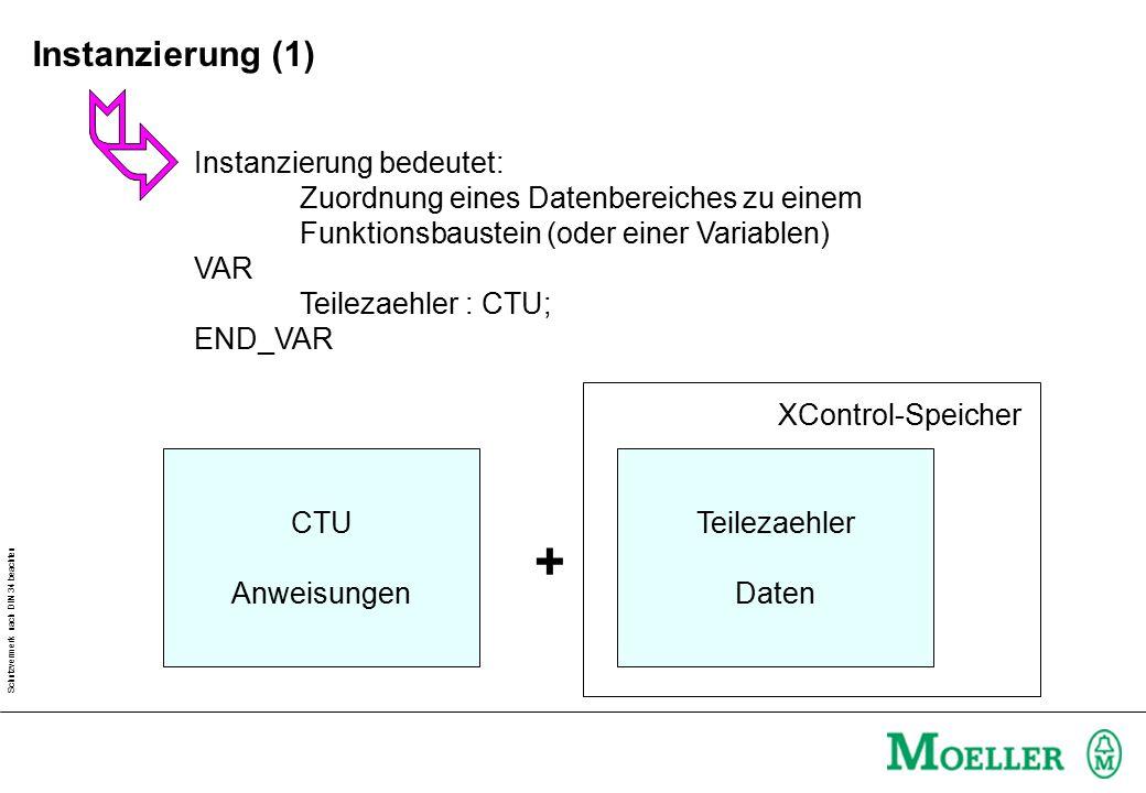 Schutzvermerk nach DIN 34 beachten Instanzierung bedeutet: Zuordnung eines Datenbereiches zu einem Funktionsbaustein (oder einer Variablen) VAR Teilezaehler : CTU; END_VAR CTU Anweisungen + Teilezaehler Daten XControl-Speicher Instanzierung (1)