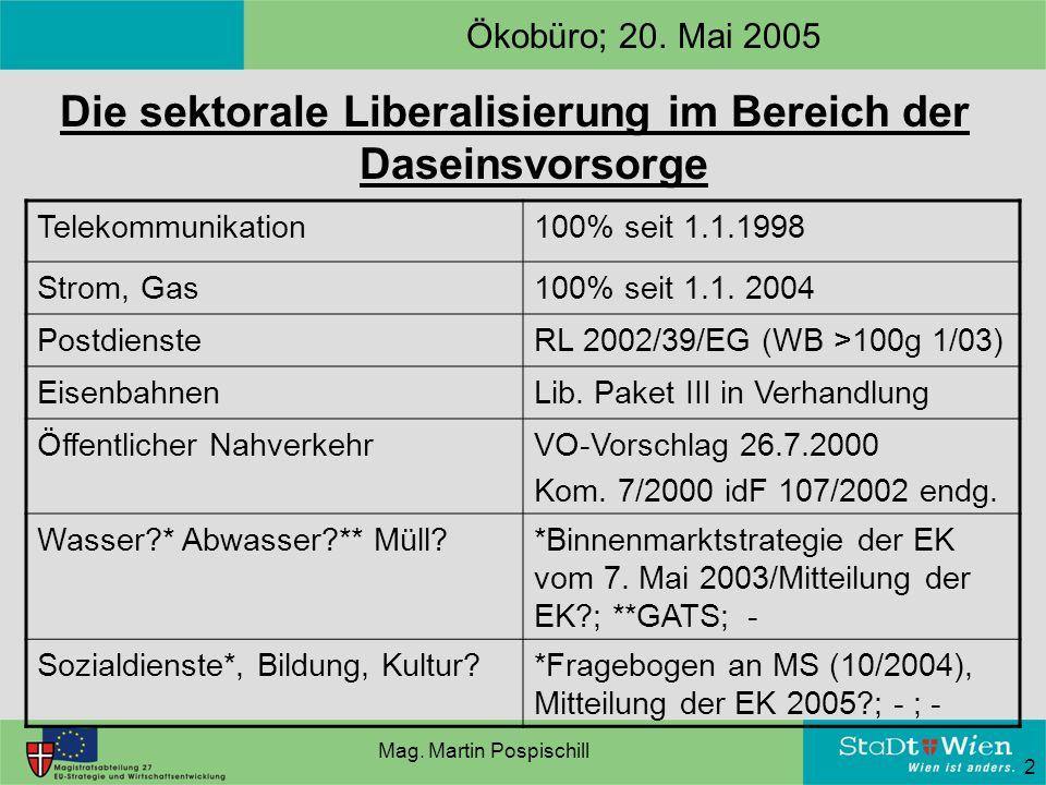 Die sektorale Liberalisierung im Bereich der Daseinsvorsorge 2 Ökobüro; 20.
