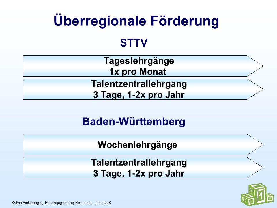 Sylvia Finkernagel, Bezirksjugendtag Bodensee, Juni 2008 Überregionale Förderung STTV Tageslehrgänge 1x pro Monat Talentzentrallehrgang 3 Tage, 1-2x pro Jahr Baden-Württemberg Wochenlehrgänge Talentzentrallehrgang 3 Tage, 1-2x pro Jahr