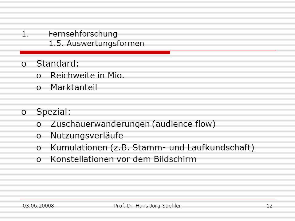 03.06.20008Prof. Dr. Hans-Jörg Stiehler12 1.Fernsehforschung 1.5. Auswertungsformen oStandard: oReichweite in Mio. oMarktanteil oSpezial: oZuschauerwa