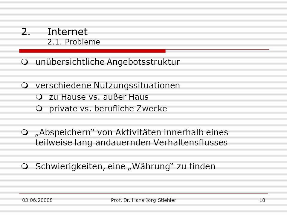 03.06.20008Prof. Dr. Hans-Jörg Stiehler18 2.Internet 2.1. Probleme  unübersichtliche Angebotsstruktur  verschiedene Nutzungssituationen  zu Hause v