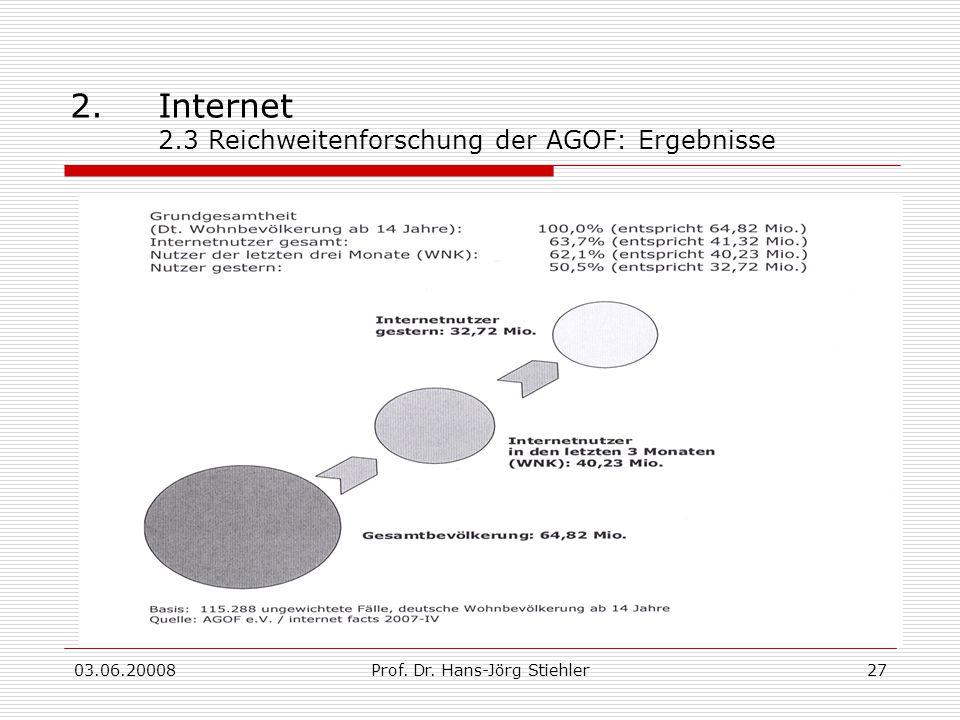03.06.20008Prof. Dr. Hans-Jörg Stiehler27 2.Internet 2.3 Reichweitenforschung der AGOF: Ergebnisse