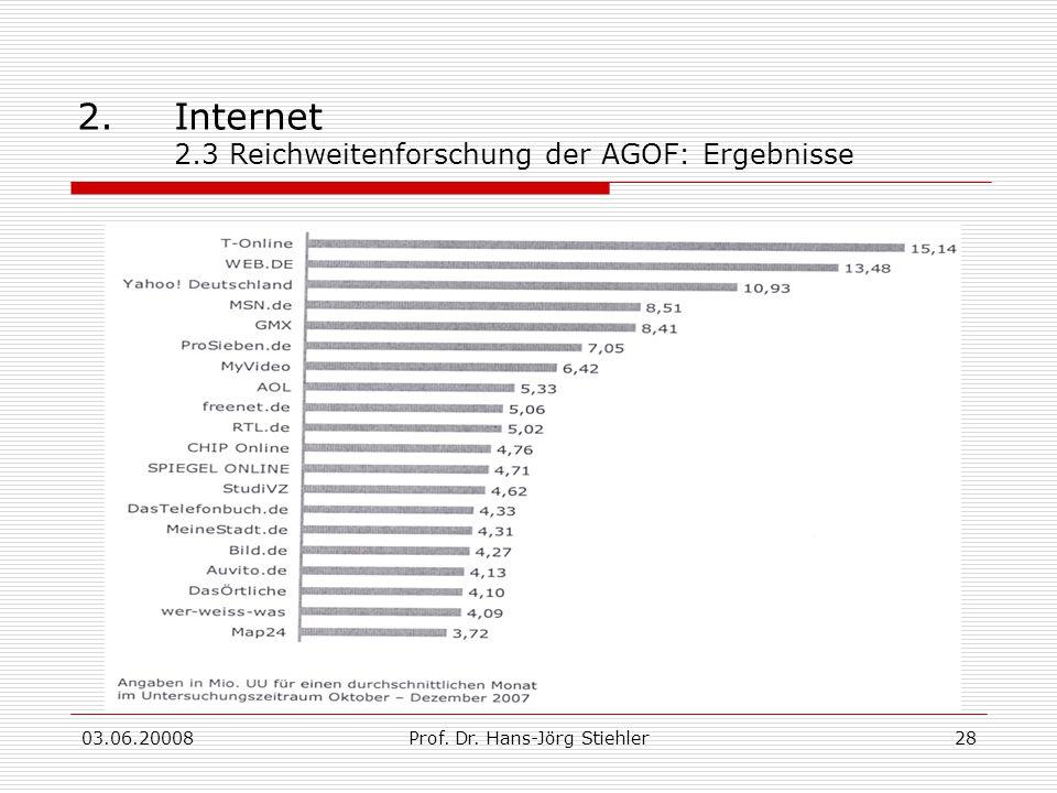 03.06.20008Prof. Dr. Hans-Jörg Stiehler28 2.Internet 2.3 Reichweitenforschung der AGOF: Ergebnisse