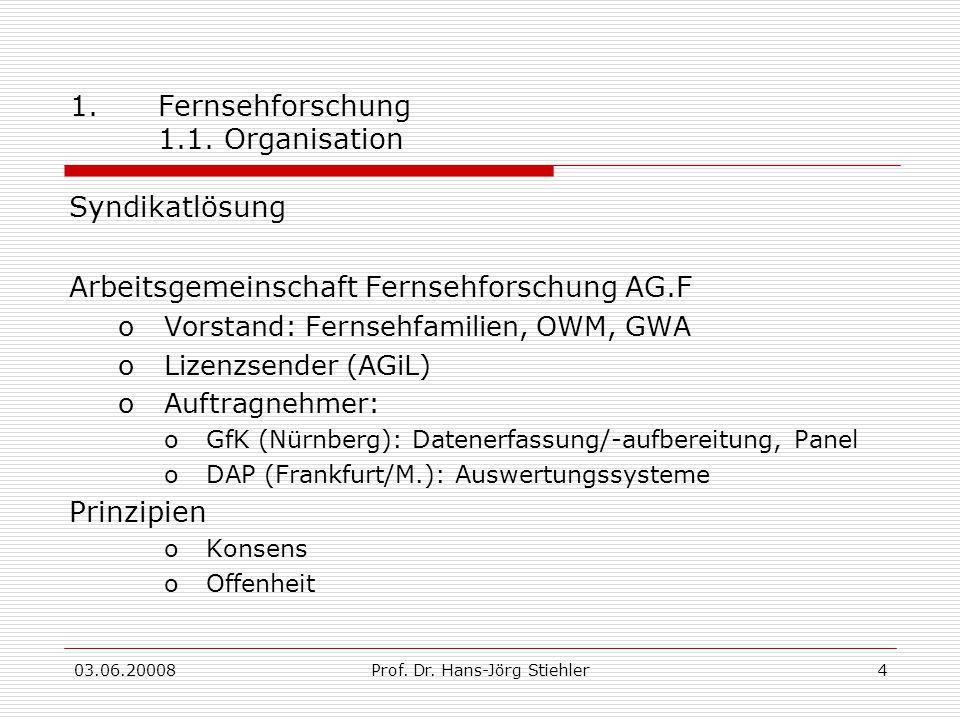 03.06.20008Prof. Dr. Hans-Jörg Stiehler4 1.Fernsehforschung 1.1. Organisation Syndikatlösung Arbeitsgemeinschaft Fernsehforschung AG.F oVorstand: Fern