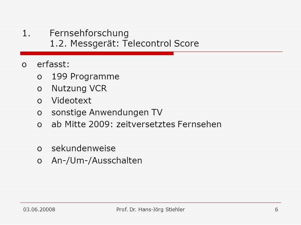 03.06.20008Prof. Dr. Hans-Jörg Stiehler6 1.Fernsehforschung 1.2. Messgerät: Telecontrol Score oerfasst: o199 Programme oNutzung VCR oVideotext osonsti