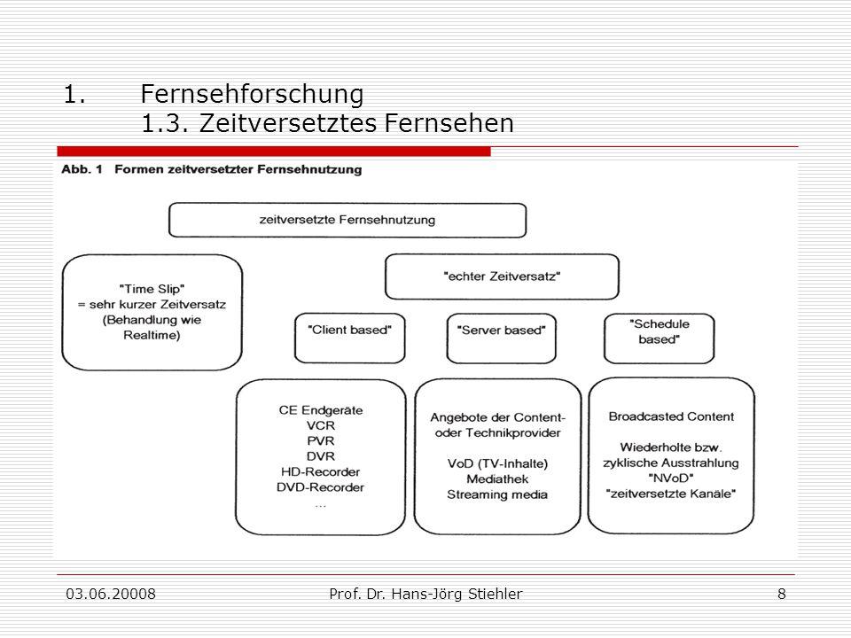 03.06.20008Prof. Dr. Hans-Jörg Stiehler8 1.Fernsehforschung 1.3. Zeitversetztes Fernsehen