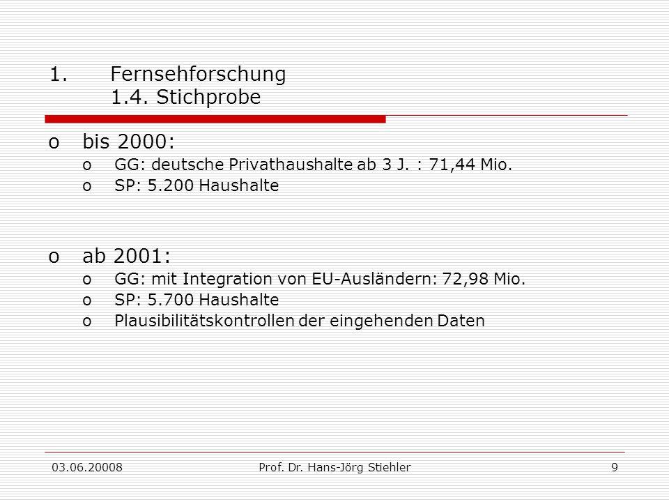 03.06.20008Prof. Dr. Hans-Jörg Stiehler9 1.Fernsehforschung 1.4. Stichprobe obis 2000: oGG: deutsche Privathaushalte ab 3 J. : 71,44 Mio. oSP: 5.200 H