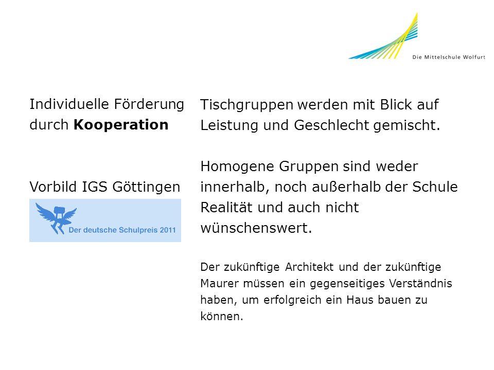 Individuelle Förderung durch Kooperation Vorbild IGS Göttingen Tischgruppen werden mit Blick auf Leistung und Geschlecht gemischt. Homogene Gruppen si