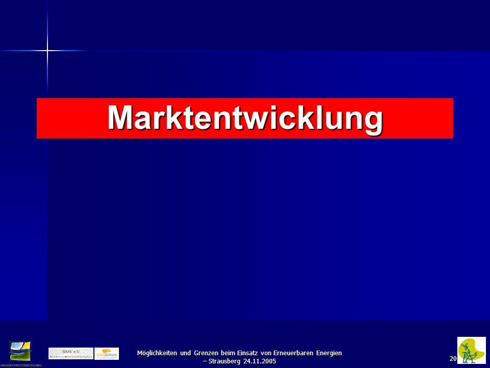 20 Marktentwicklung