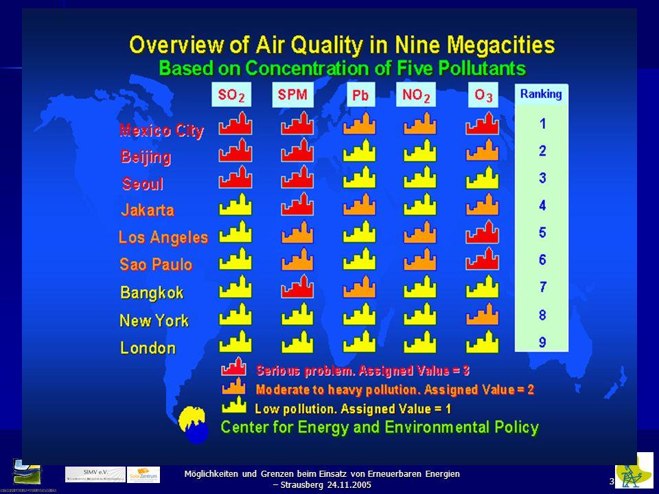 14 Möglichkeiten und Grenzen beim Einsatz von Erneuerbaren Energien – Strausberg 24.11.2005