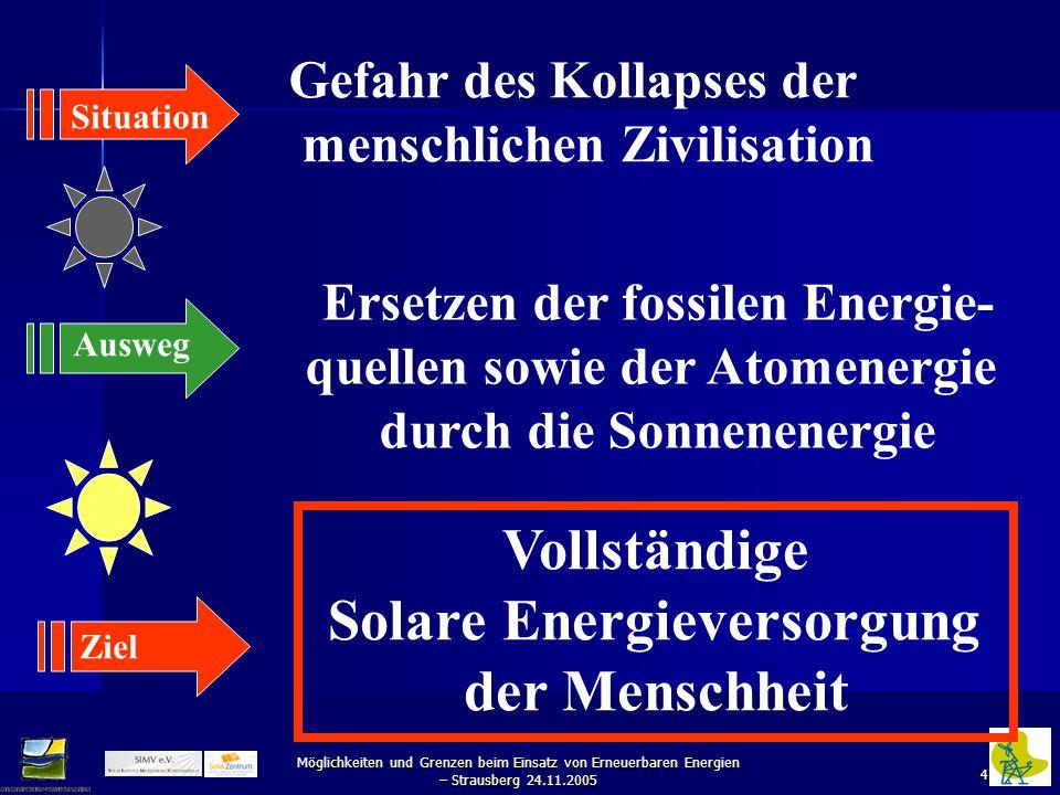 4 Gefahr des Kollapses der menschlichen Zivilisation Ersetzen der fossilen Energie- quellen sowie der Atomenergie durch die Sonnenenergie Vollständige Solare Energieversorgung der Menschheit Ziel Ausweg Situation