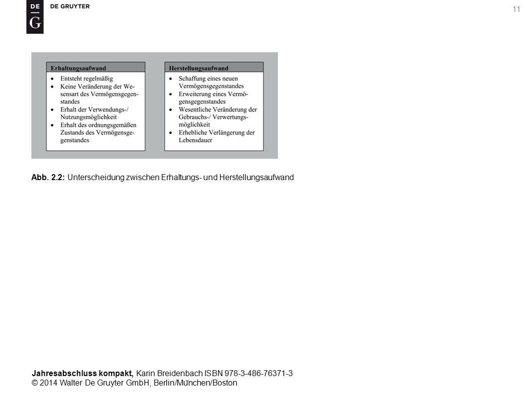 Jahresabschluss kompakt, Karin Breidenbach ISBN 978-3-486-76371-3 © 2014 Walter De Gruyter GmbH, Berlin/Mu ̈ nchen/Boston 11 Abb.