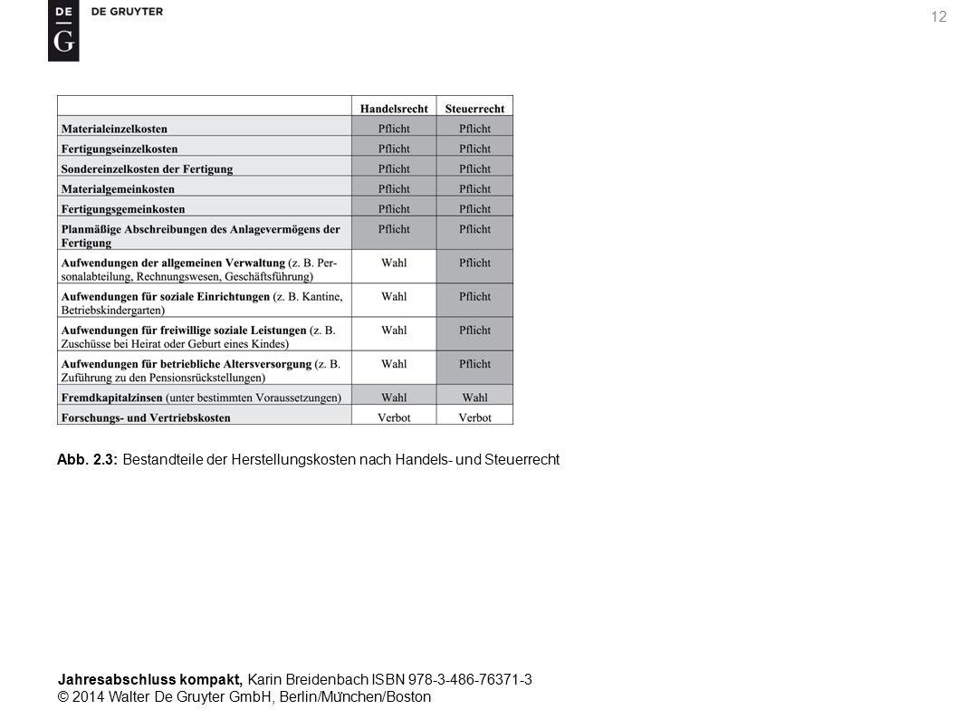 Jahresabschluss kompakt, Karin Breidenbach ISBN 978-3-486-76371-3 © 2014 Walter De Gruyter GmbH, Berlin/Mu ̈ nchen/Boston 12 Abb.
