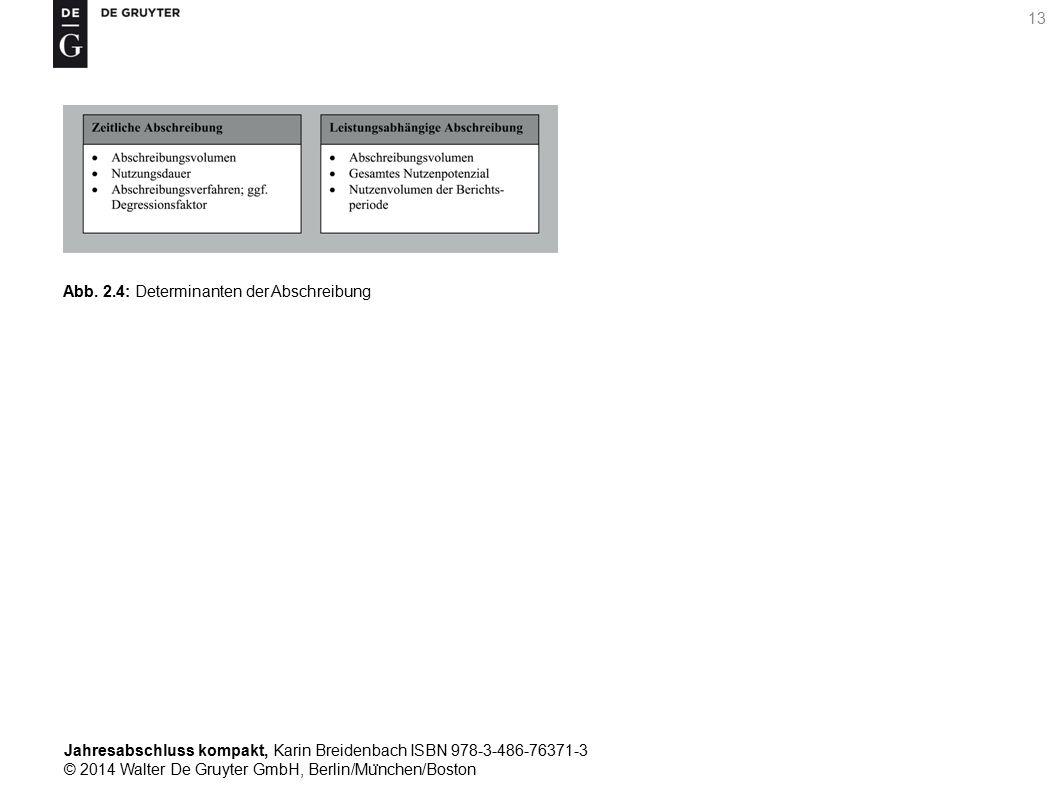 Jahresabschluss kompakt, Karin Breidenbach ISBN 978-3-486-76371-3 © 2014 Walter De Gruyter GmbH, Berlin/Mu ̈ nchen/Boston 13 Abb.