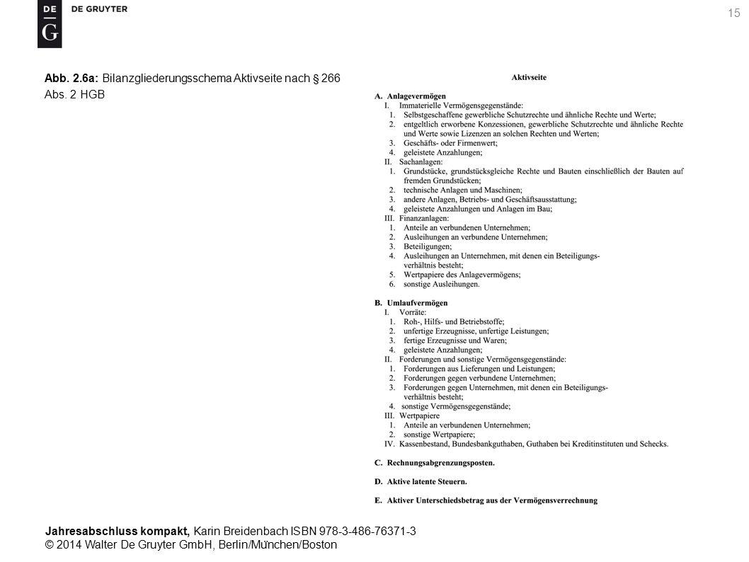 Jahresabschluss kompakt, Karin Breidenbach ISBN 978-3-486-76371-3 © 2014 Walter De Gruyter GmbH, Berlin/Mu ̈ nchen/Boston 15 Abb.
