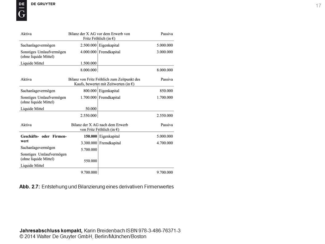 Jahresabschluss kompakt, Karin Breidenbach ISBN 978-3-486-76371-3 © 2014 Walter De Gruyter GmbH, Berlin/Mu ̈ nchen/Boston 17 Abb.