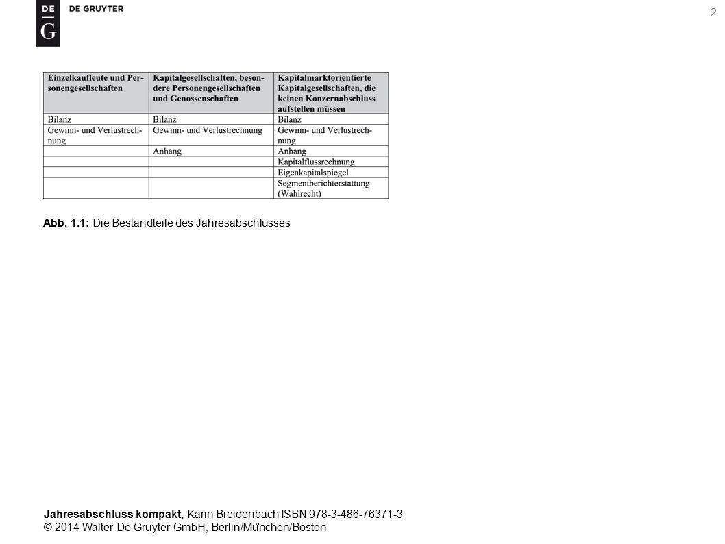 Jahresabschluss kompakt, Karin Breidenbach ISBN 978-3-486-76371-3 © 2014 Walter De Gruyter GmbH, Berlin/Mu ̈ nchen/Boston 2 Abb.