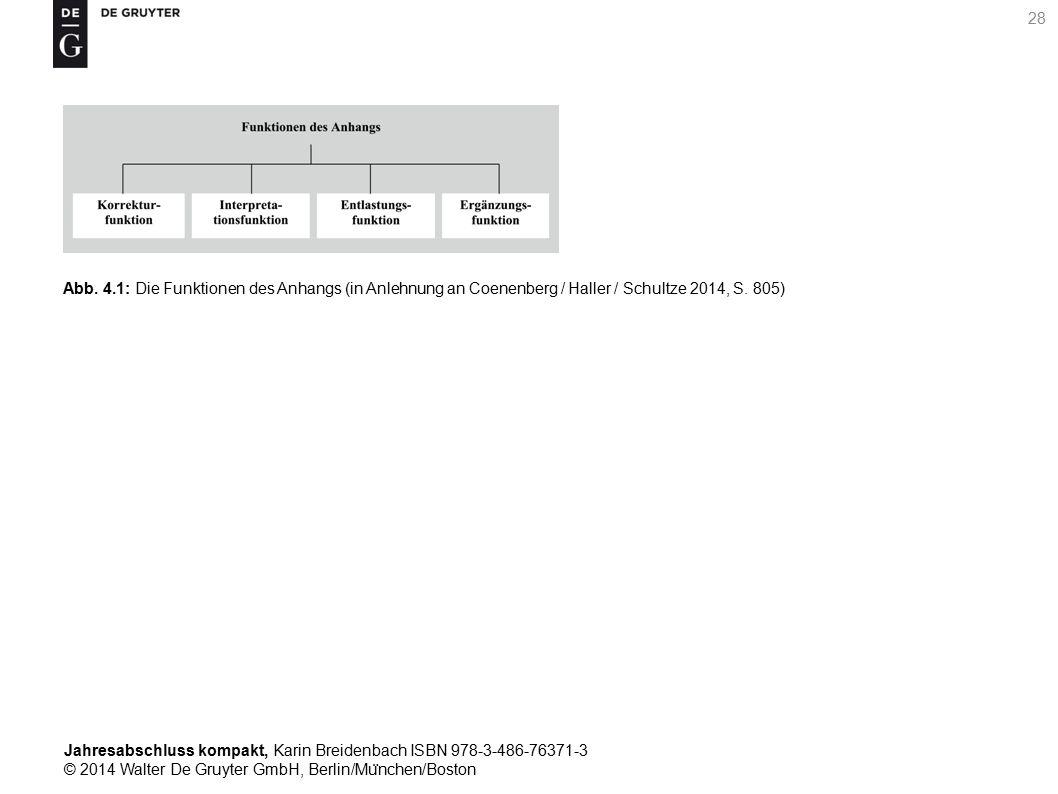 Jahresabschluss kompakt, Karin Breidenbach ISBN 978-3-486-76371-3 © 2014 Walter De Gruyter GmbH, Berlin/Mu ̈ nchen/Boston 28 Abb.
