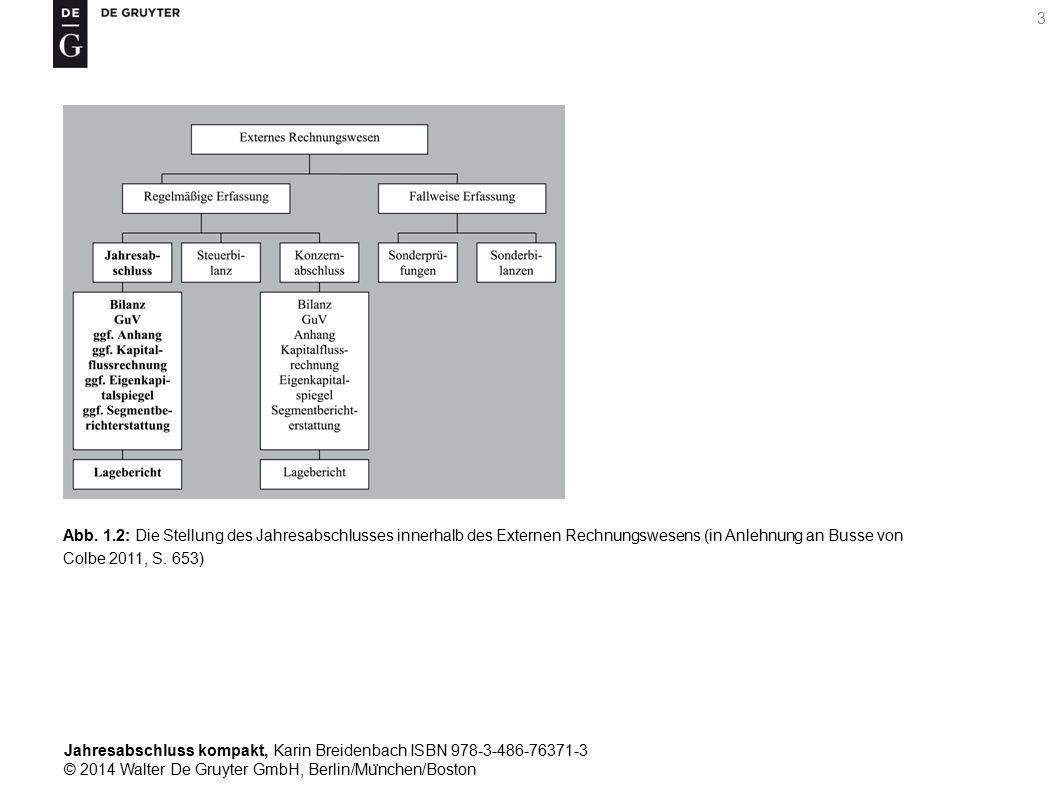 Jahresabschluss kompakt, Karin Breidenbach ISBN 978-3-486-76371-3 © 2014 Walter De Gruyter GmbH, Berlin/Mu ̈ nchen/Boston 3 Abb.