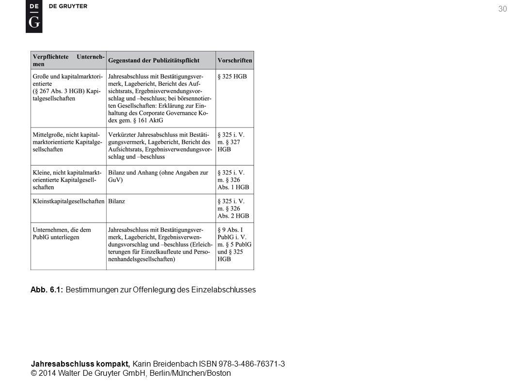 Jahresabschluss kompakt, Karin Breidenbach ISBN 978-3-486-76371-3 © 2014 Walter De Gruyter GmbH, Berlin/Mu ̈ nchen/Boston 30 Abb.