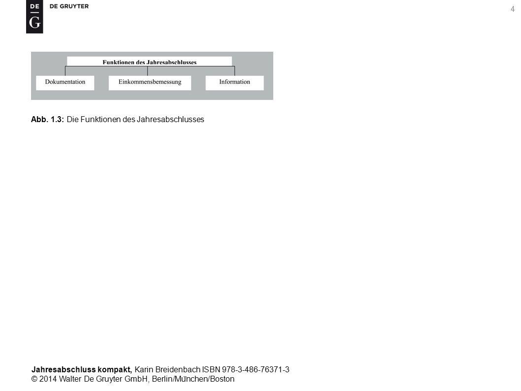 Jahresabschluss kompakt, Karin Breidenbach ISBN 978-3-486-76371-3 © 2014 Walter De Gruyter GmbH, Berlin/Mu ̈ nchen/Boston 4 Abb.
